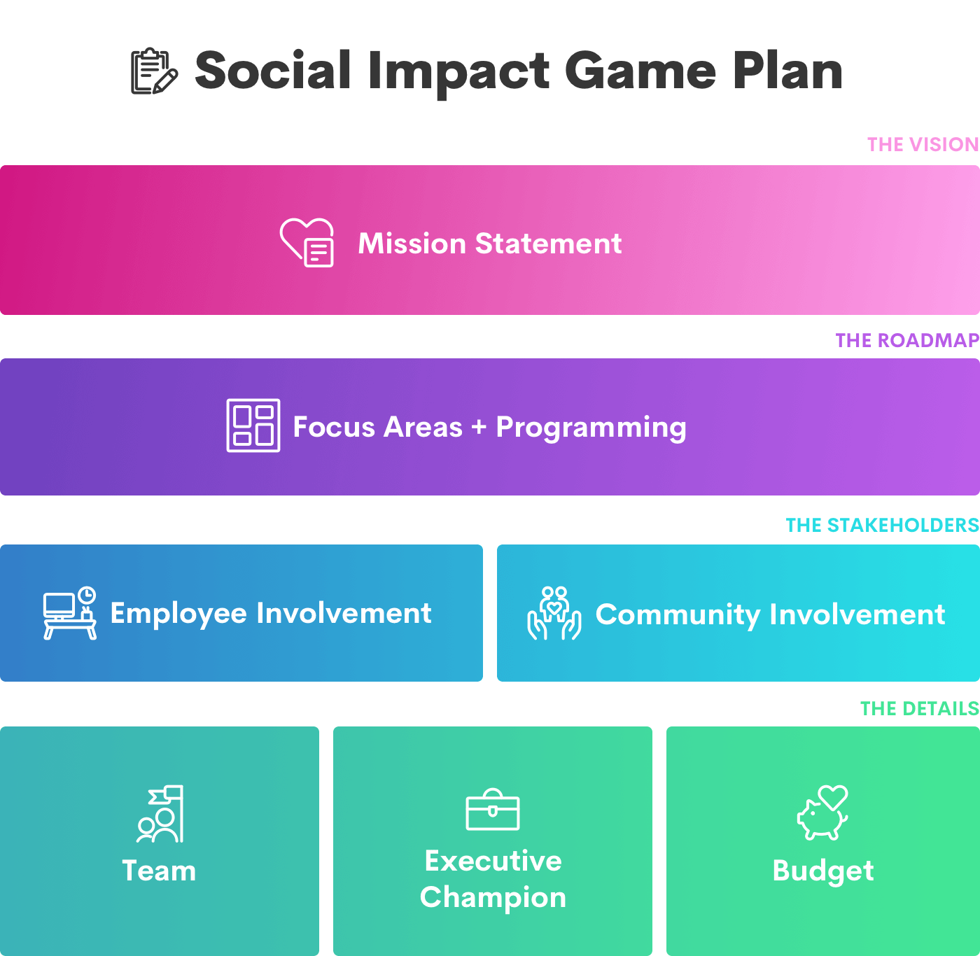 social impact guide